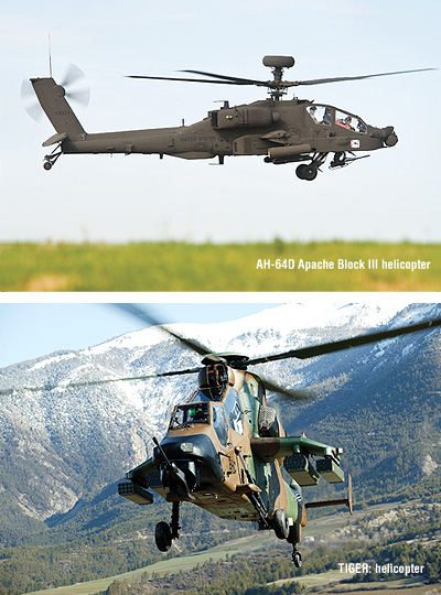 Helicopter Gunships for Engaging Targets on Ground